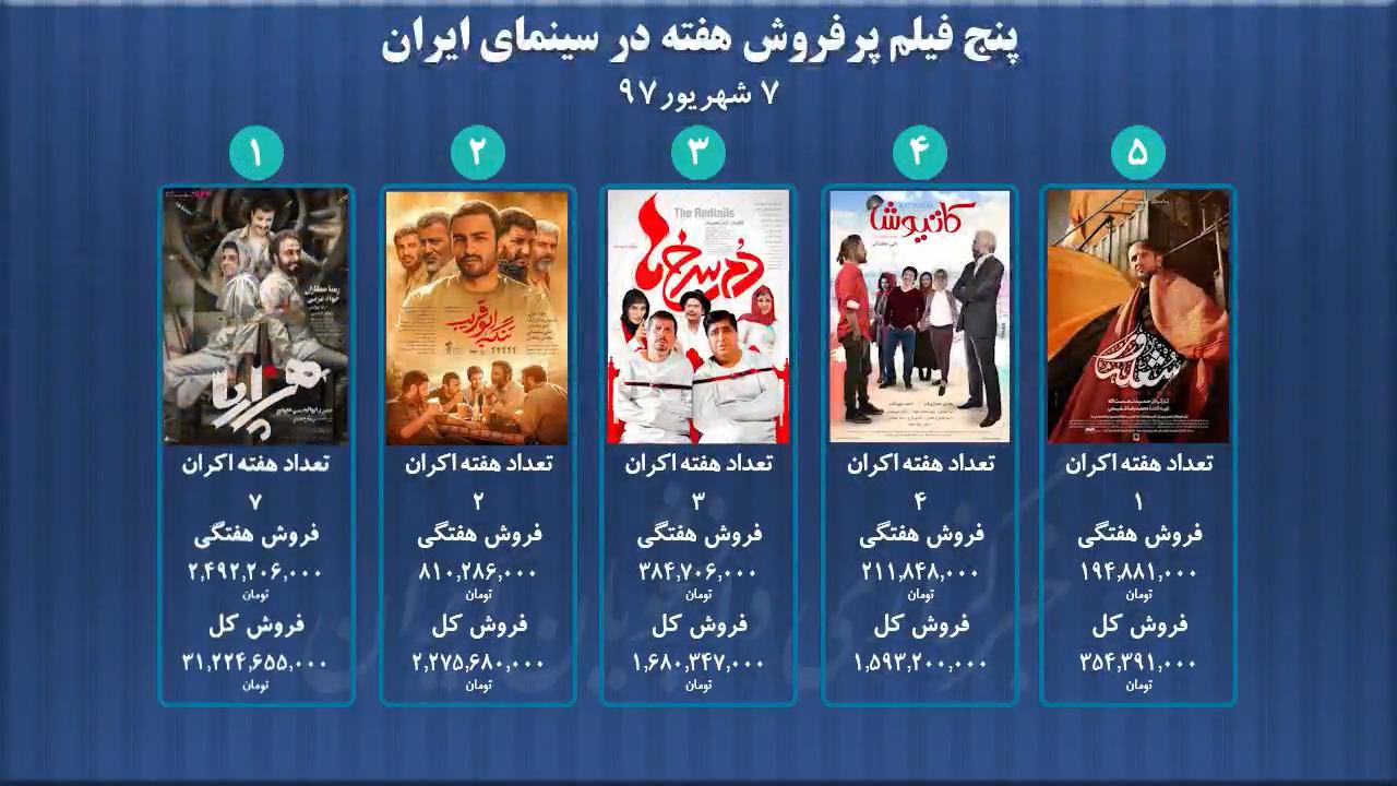 پر فروش ترین فیلم های هفته